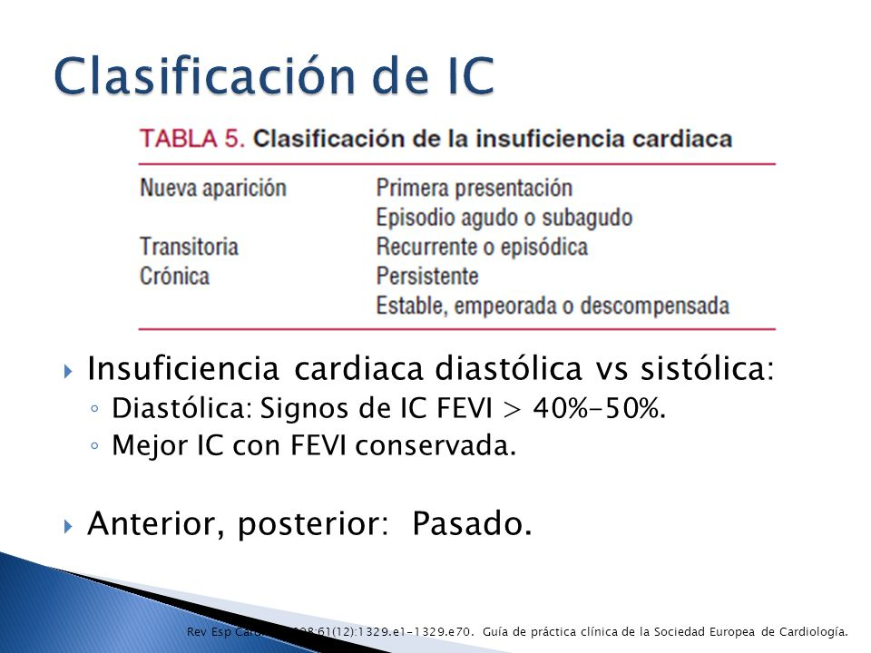 Clasificación de IC Insuficiencia cardiaca diastólica vs sistólica: