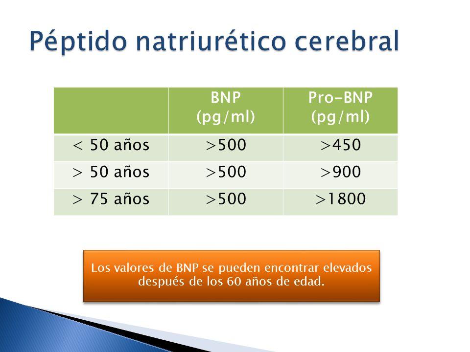 Péptido natriurético cerebral