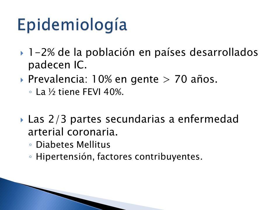 Epidemiología 1-2% de la población en países desarrollados padecen IC.
