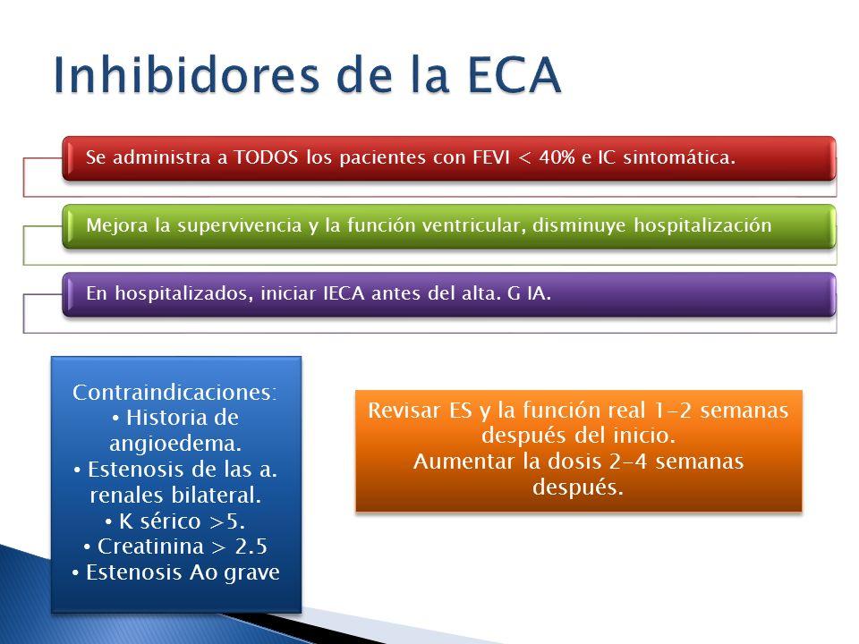 Inhibidores de la ECA Contraindicaciones: Historia de angioedema.