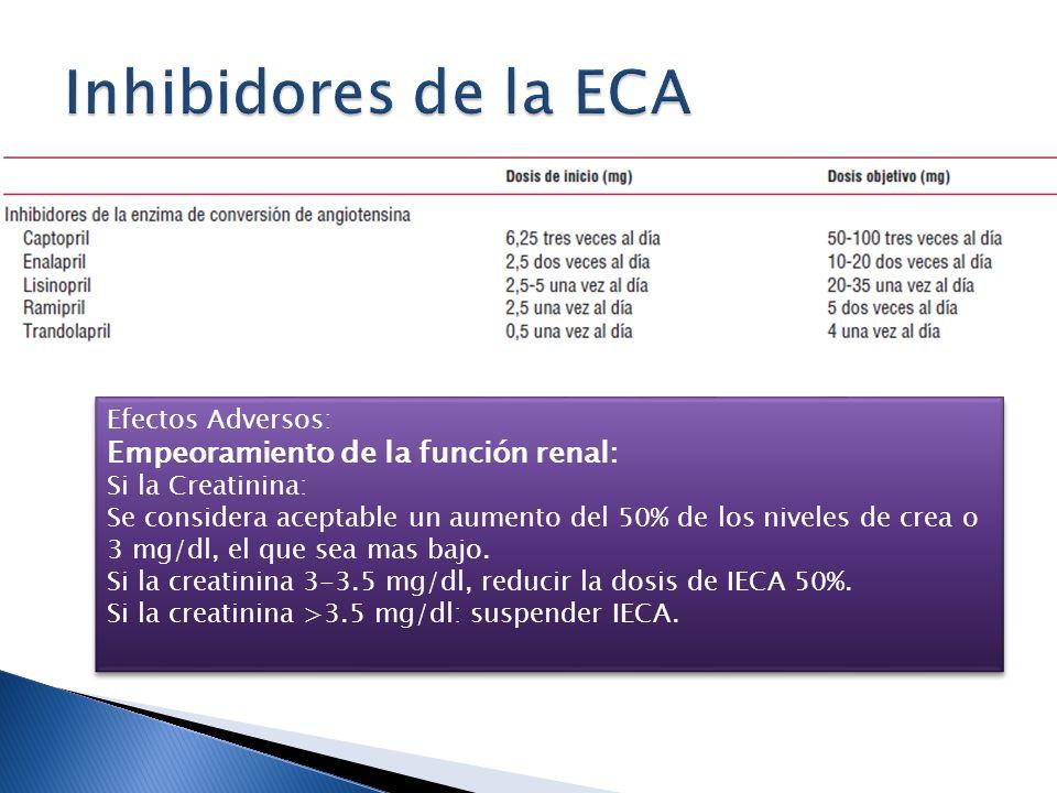 Inhibidores de la ECA Empeoramiento de la función renal: