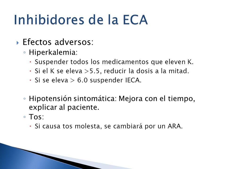 Inhibidores de la ECA Efectos adversos: Hiperkalemia: