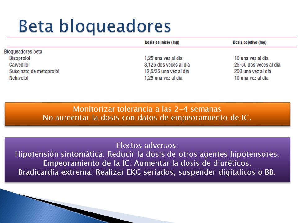 Beta bloqueadores Monitorizar tolerancia a las 2-4 semanas