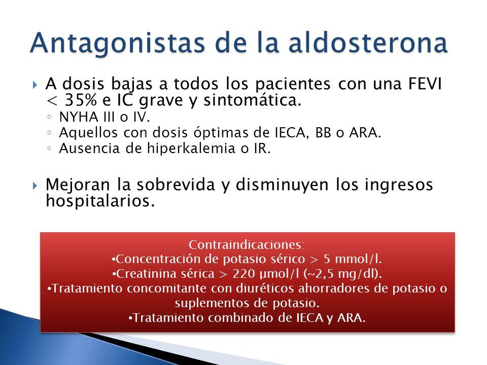 Antagonistas de la aldosterona