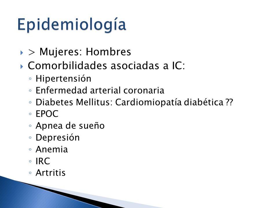 Epidemiología > Mujeres: Hombres Comorbilidades asociadas a IC: