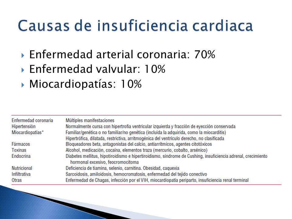 Causas de insuficiencia cardiaca