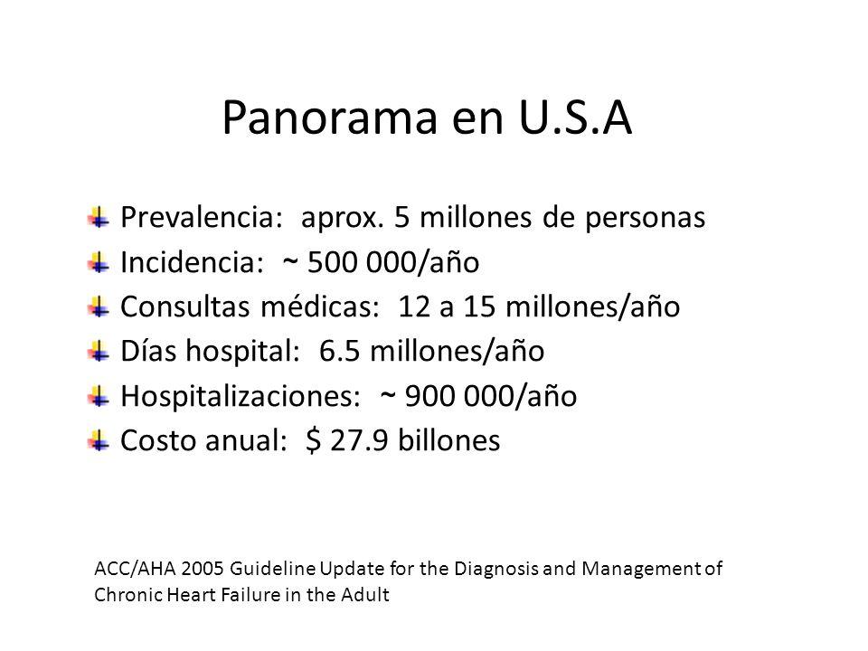 Panorama en U.S.A Prevalencia: aprox. 5 millones de personas