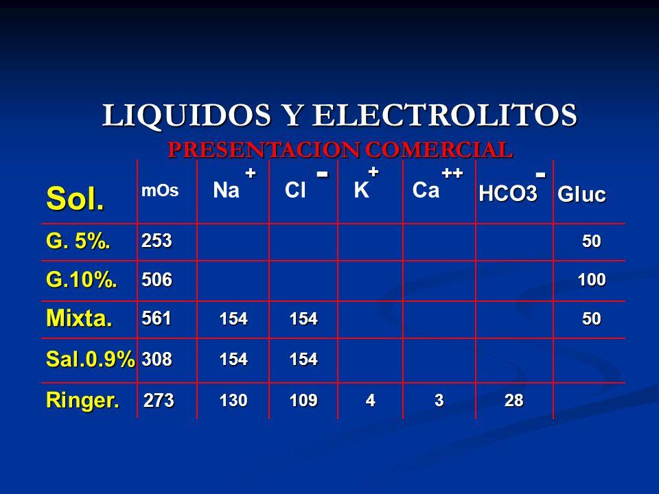 LIQUIDOS Y ELECTROLITOS PRESENTACION COMERCIAL