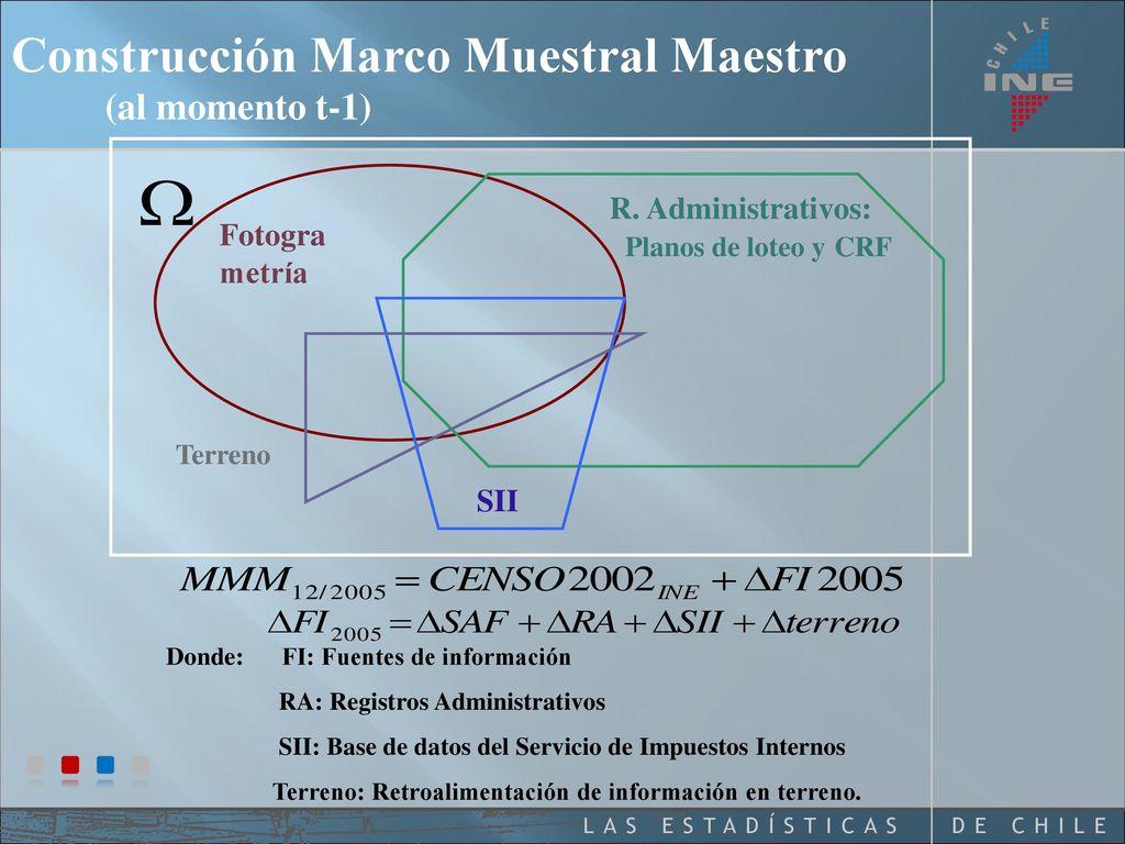 Proyecto Marco Muestral Maestro para Encuestas de Hogares - ppt ...