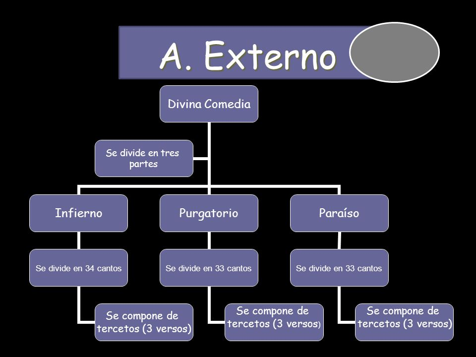 A. Externo
