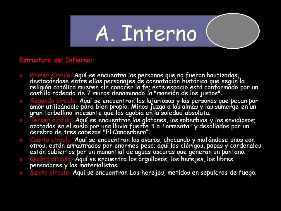 A. Interno Estructura del Infierno: