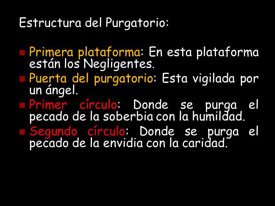Estructura del Purgatorio: