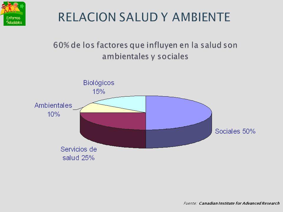 RELACION SALUD Y AMBIENTE