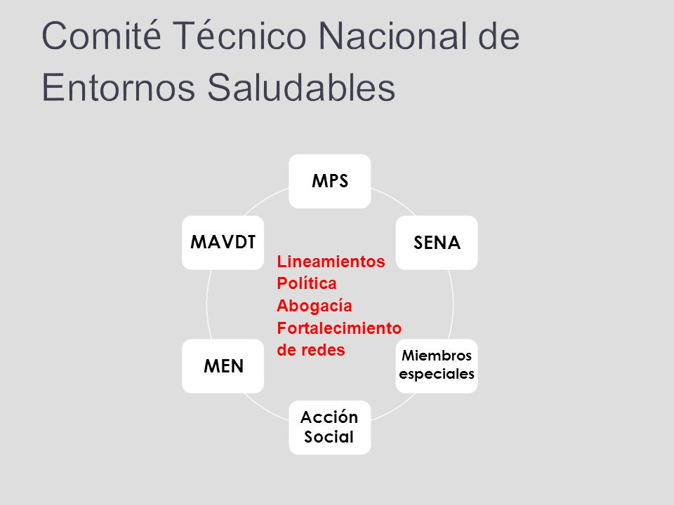 Comité Técnico Nacional de Entornos Saludables