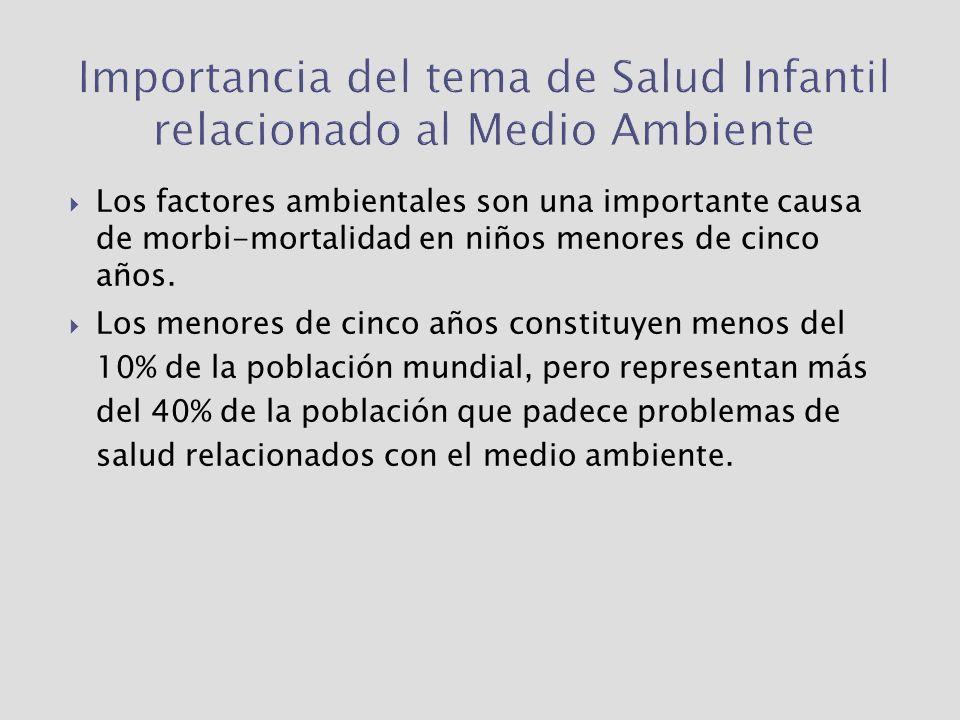 Importancia del tema de Salud Infantil relacionado al Medio Ambiente