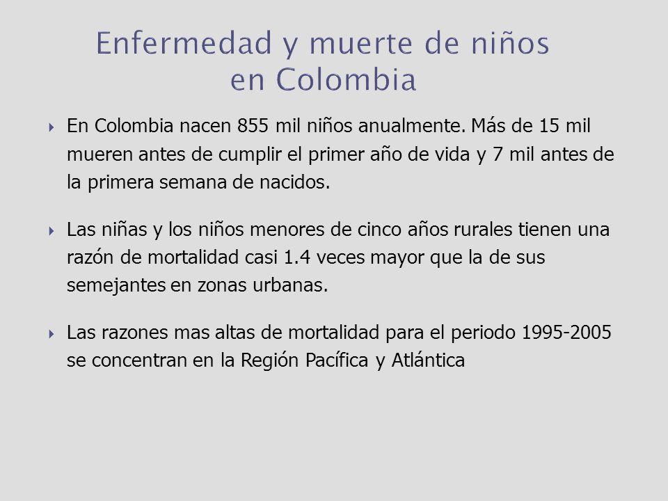 Enfermedad y muerte de niños en Colombia