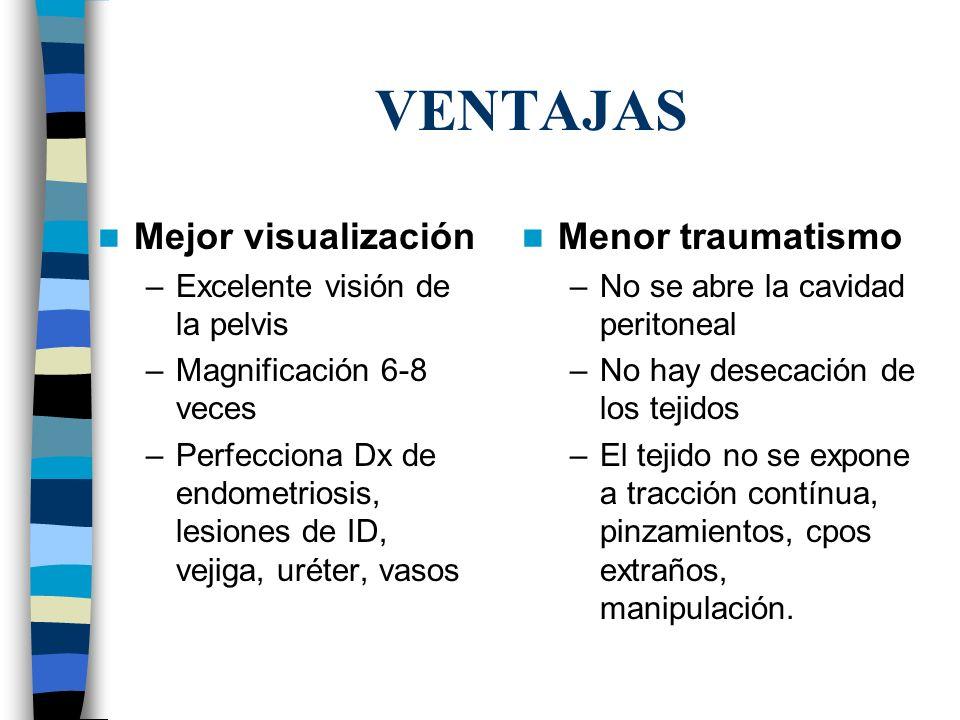 VENTAJAS Mejor visualización Menor traumatismo