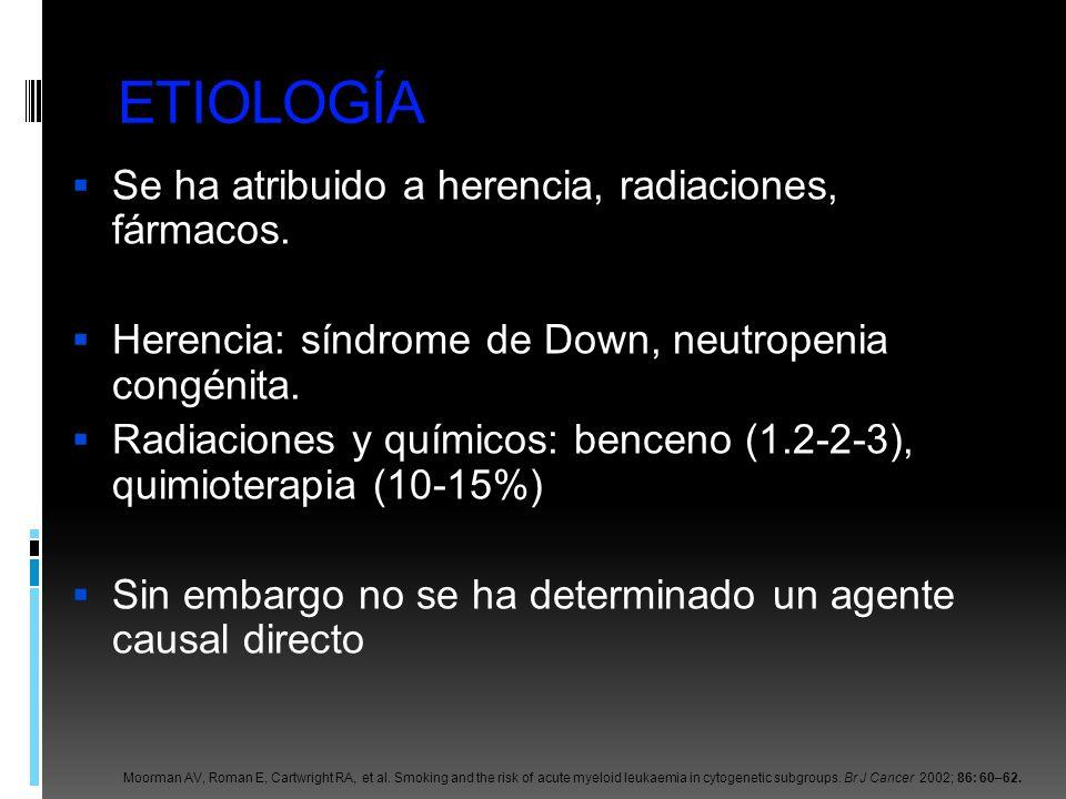 ETIOLOGÍA Se ha atribuido a herencia, radiaciones, fármacos.