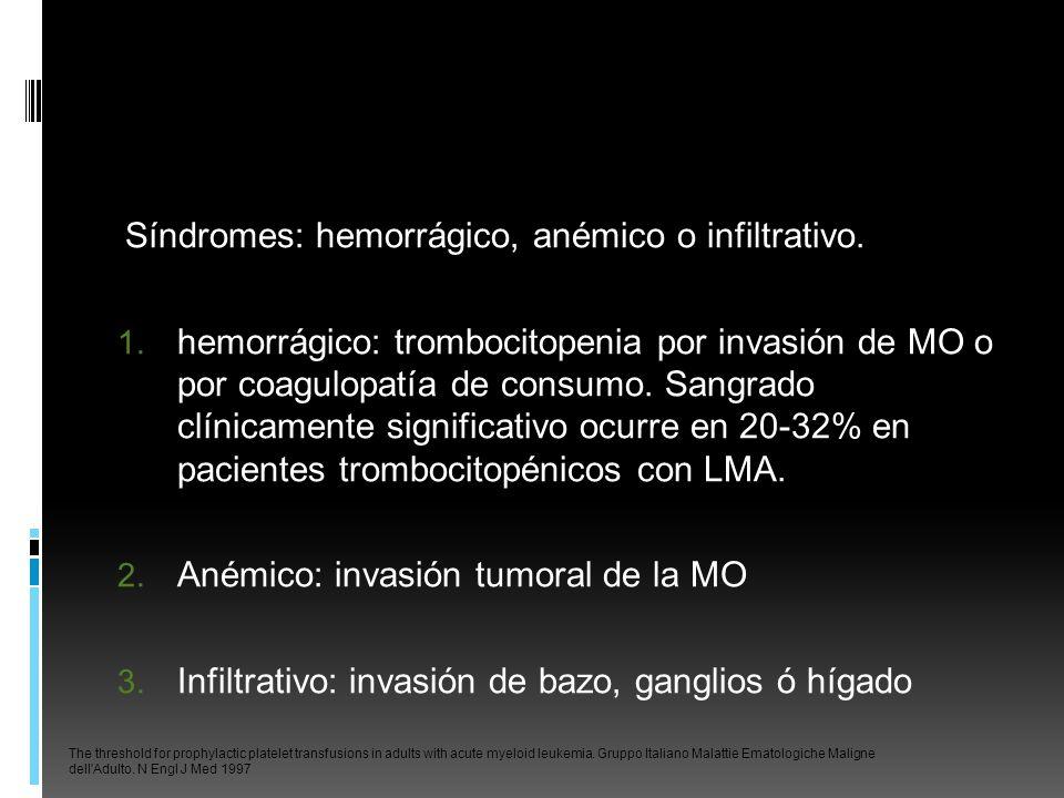 Síndromes: hemorrágico, anémico o infiltrativo.