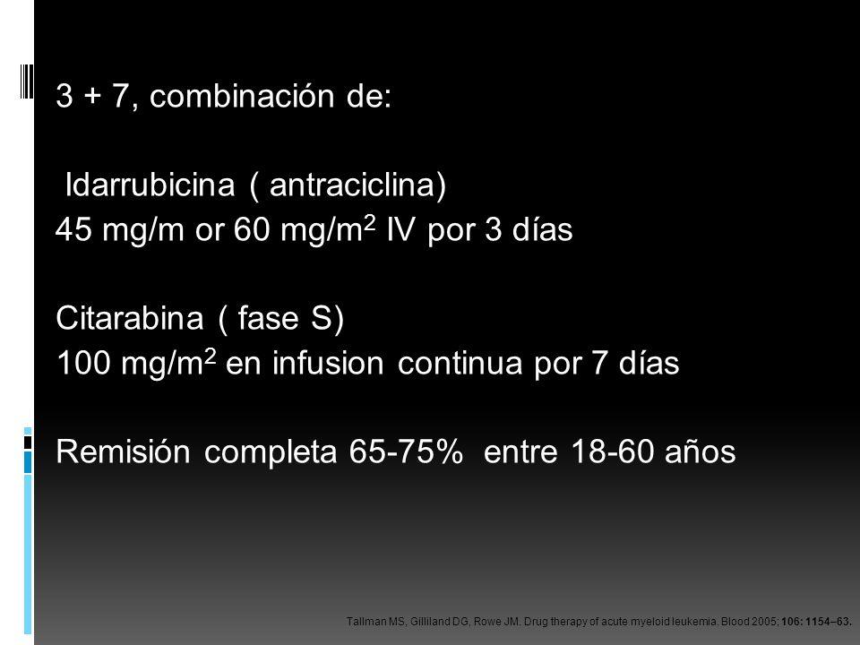 3 + 7, combinación de: Idarrubicina ( antraciclina) 45 mg/m or 60 mg/m2 IV por 3 días Citarabina ( fase S) 100 mg/m2 en infusion continua por 7 días Remisión completa 65-75% entre 18-60 años