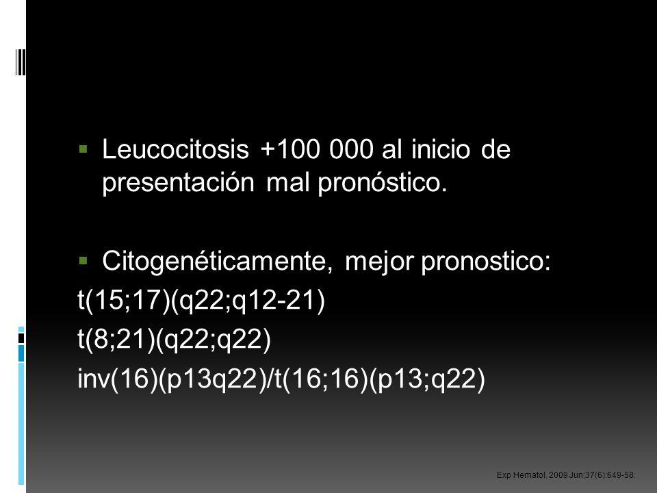 Leucocitosis +100 000 al inicio de presentación mal pronóstico.