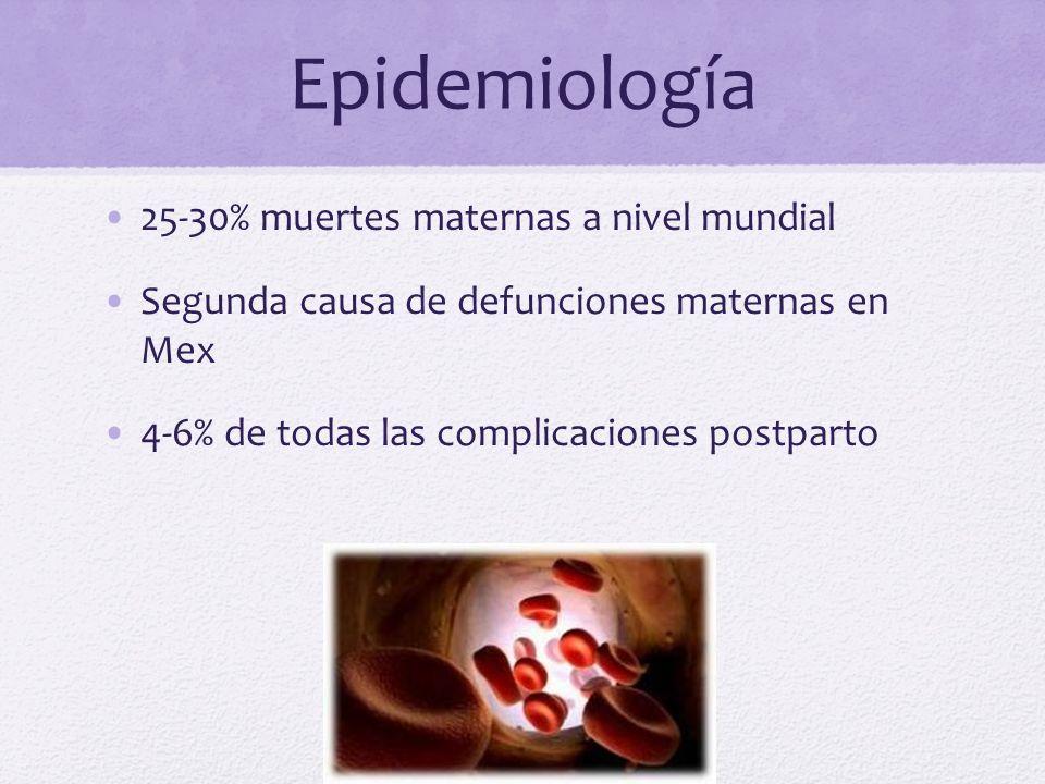 Epidemiología 25-30% muertes maternas a nivel mundial