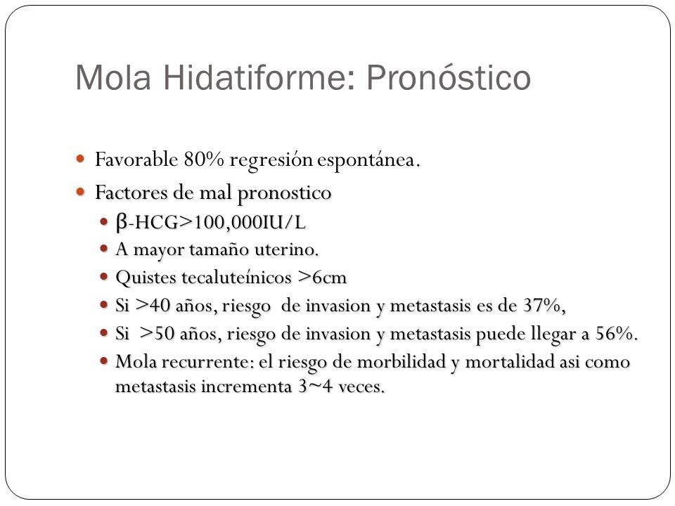 Mola Hidatiforme: Pronóstico