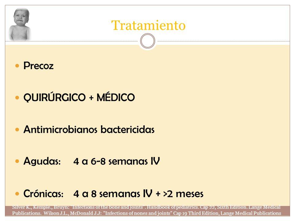 Tratamiento Precoz QUIRÚRGICO + MÉDICO Antimicrobianos bactericidas
