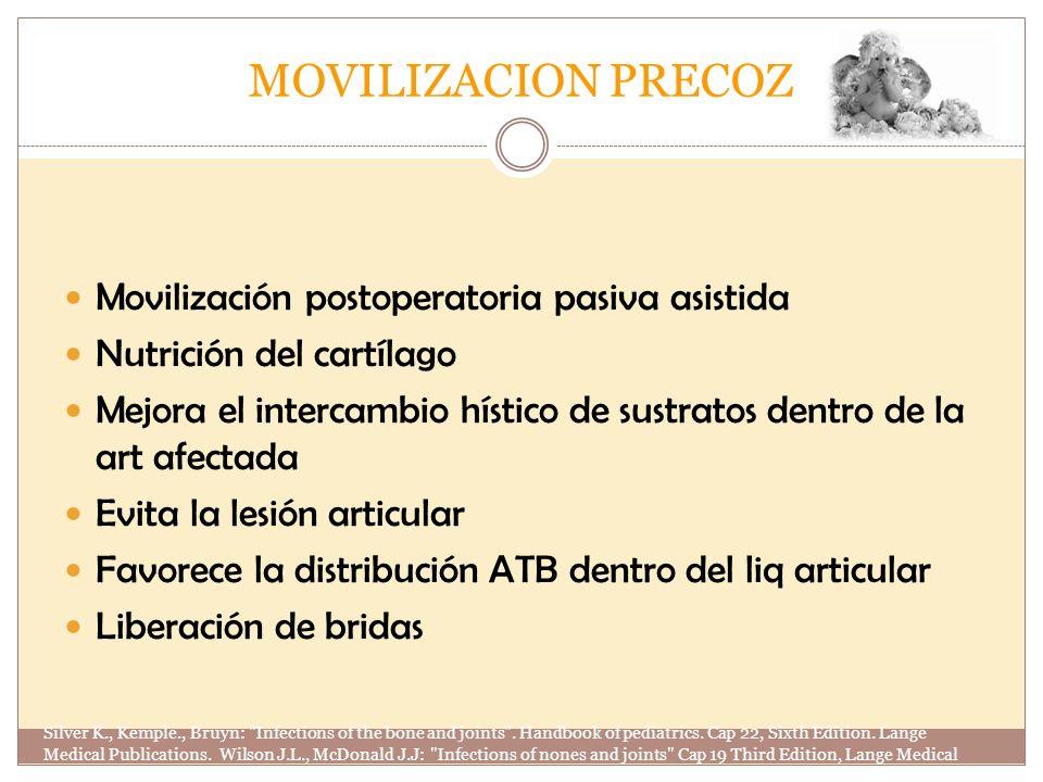 MOVILIZACION PRECOZ Movilización postoperatoria pasiva asistida