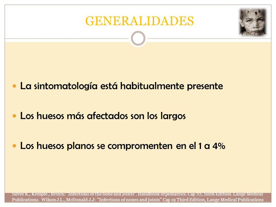 GENERALIDADES La sintomatología está habitualmente presente