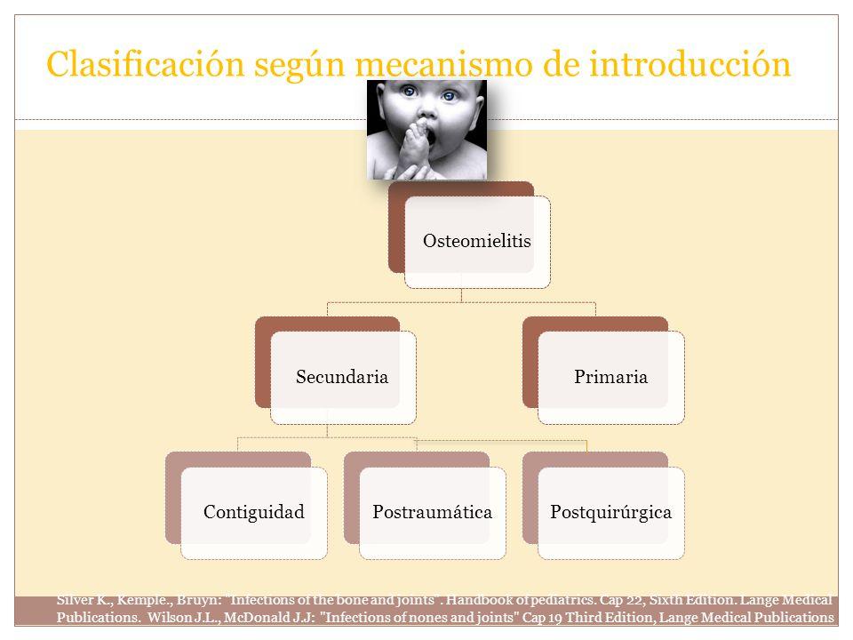 Clasificación según mecanismo de introducción