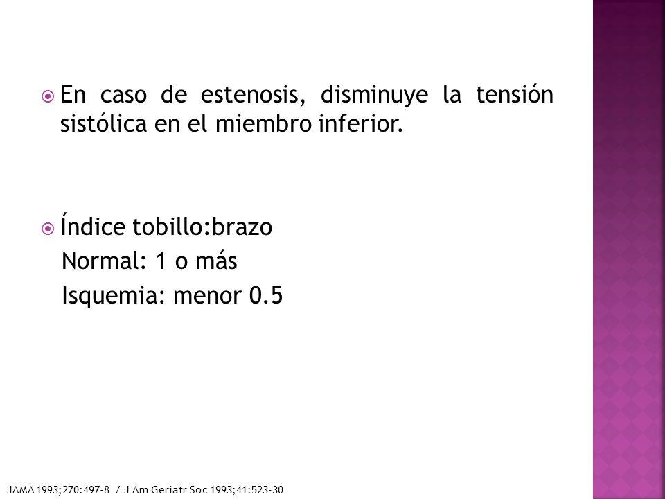 En caso de estenosis, disminuye la tensión sistólica en el miembro inferior.