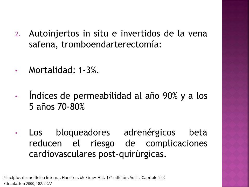 Índices de permeabilidad al año 90% y a los 5 años 70-80%