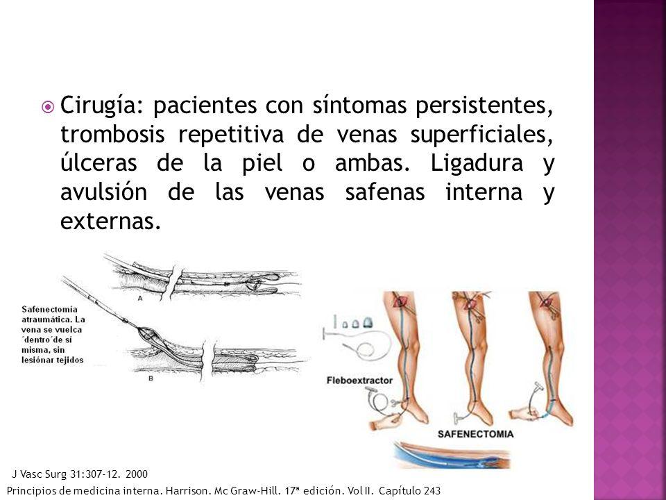 Cirugía: pacientes con síntomas persistentes, trombosis repetitiva de venas superficiales, úlceras de la piel o ambas. Ligadura y avulsión de las venas safenas interna y externas.