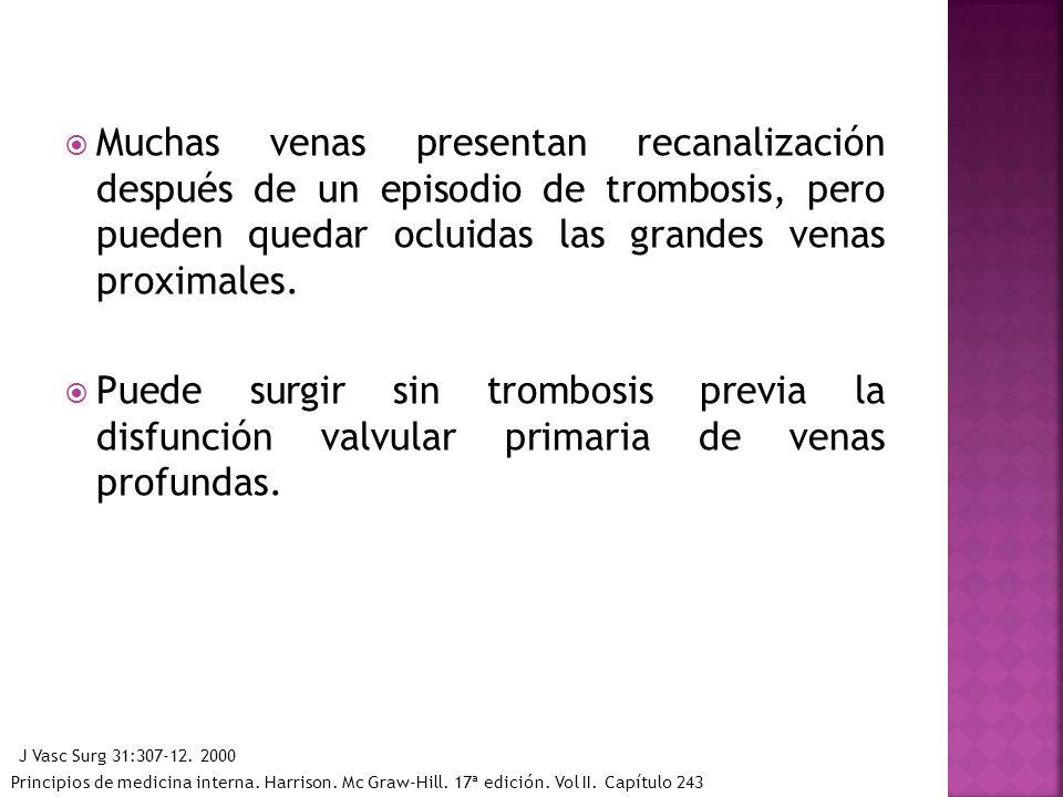 Muchas venas presentan recanalización después de un episodio de trombosis, pero pueden quedar ocluidas las grandes venas proximales.