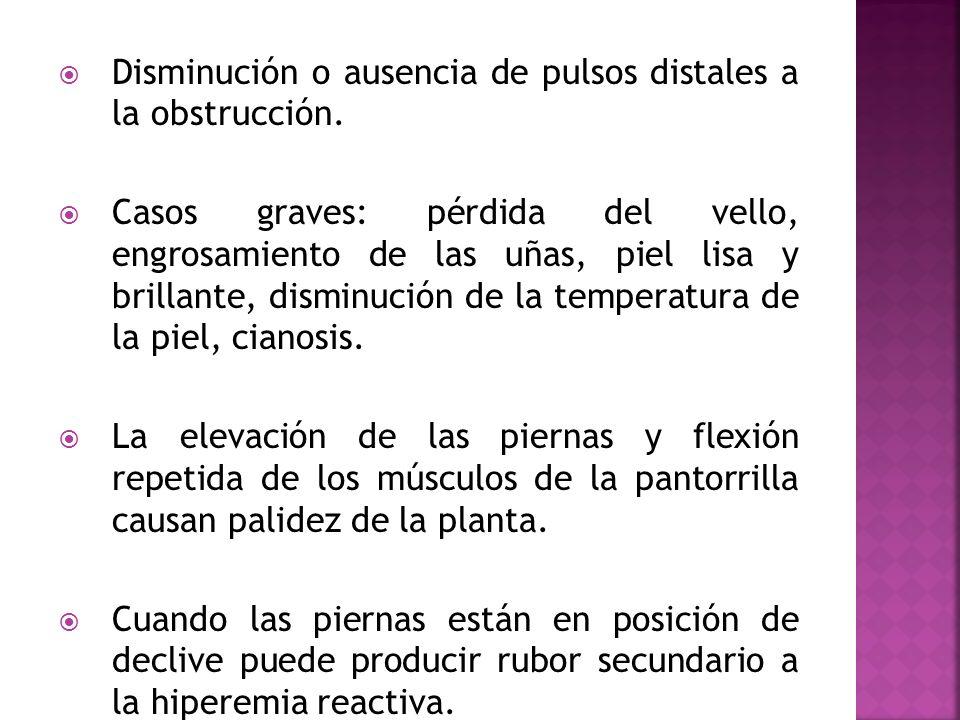 Disminución o ausencia de pulsos distales a la obstrucción.