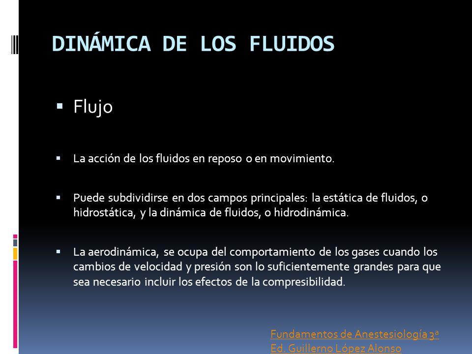 DINÁMICA DE LOS FLUIDOS