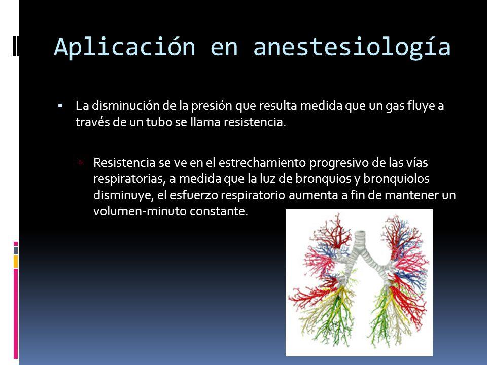 Aplicación en anestesiología