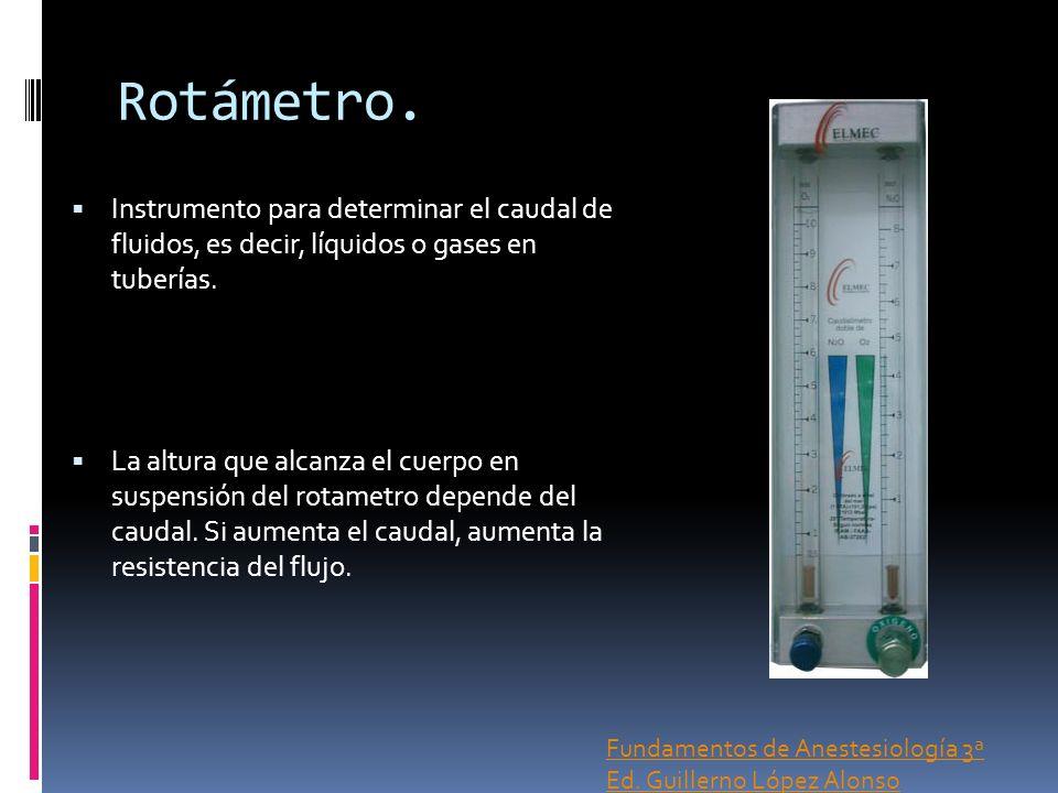 Rotámetro. Instrumento para determinar el caudal de fluidos, es decir, líquidos o gases en tuberías.