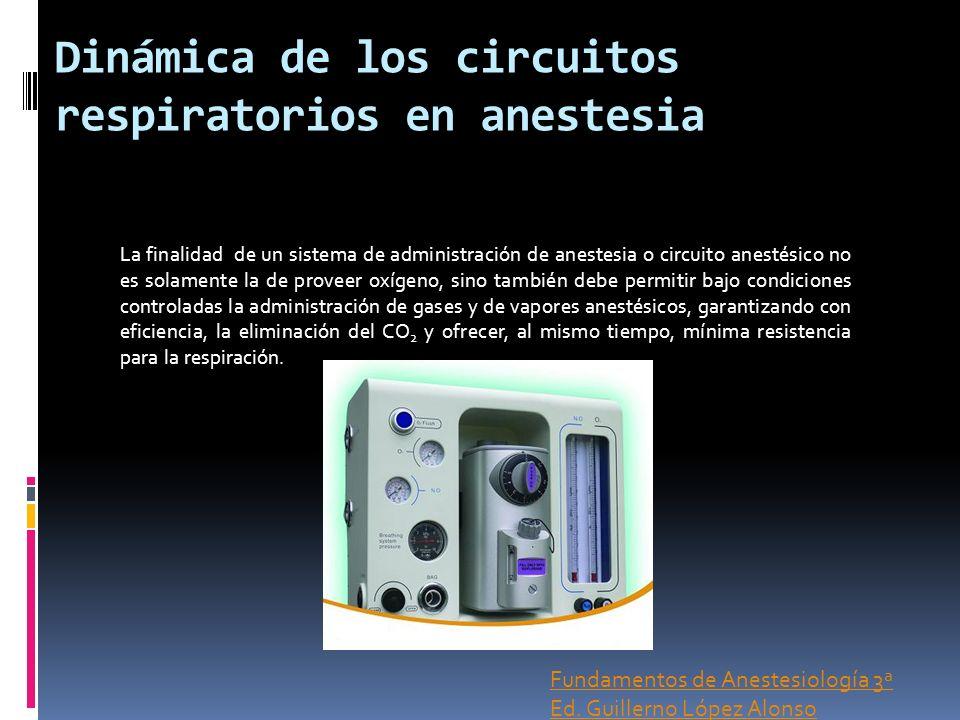 Dinámica de los circuitos respiratorios en anestesia