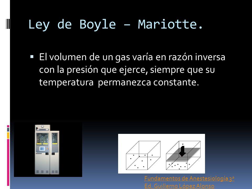 Ley de Boyle – Mariotte. El volumen de un gas varía en razón inversa con la presión que ejerce, siempre que su temperatura permanezca constante.