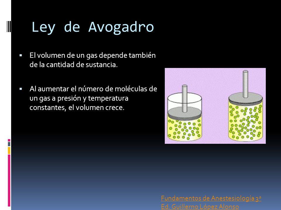 Ley de Avogadro El volumen de un gas depende también de la cantidad de sustancia.