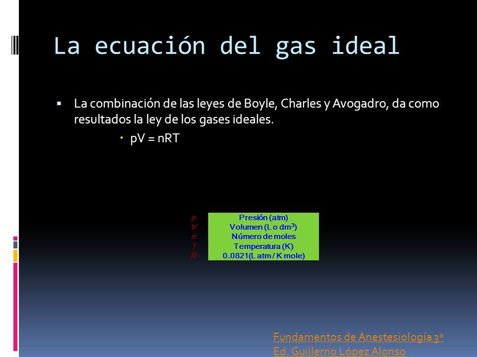 La ecuación del gas ideal