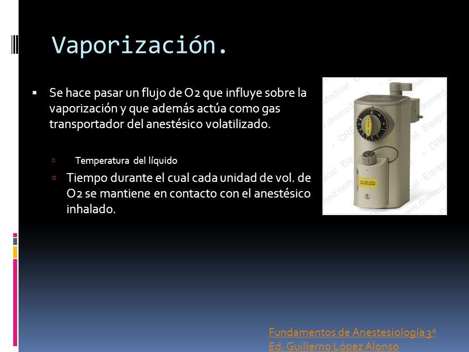 Vaporización. Se hace pasar un flujo de O2 que influye sobre la vaporización y que además actúa como gas transportador del anestésico volatilizado.