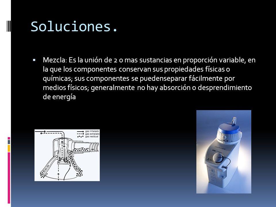 Soluciones.