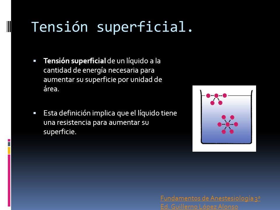 Tensión superficial.Tensión superficial de un líquido a la cantidad de energía necesaria para aumentar su superficie por unidad de área.