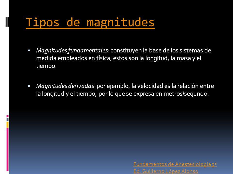 Tipos de magnitudes