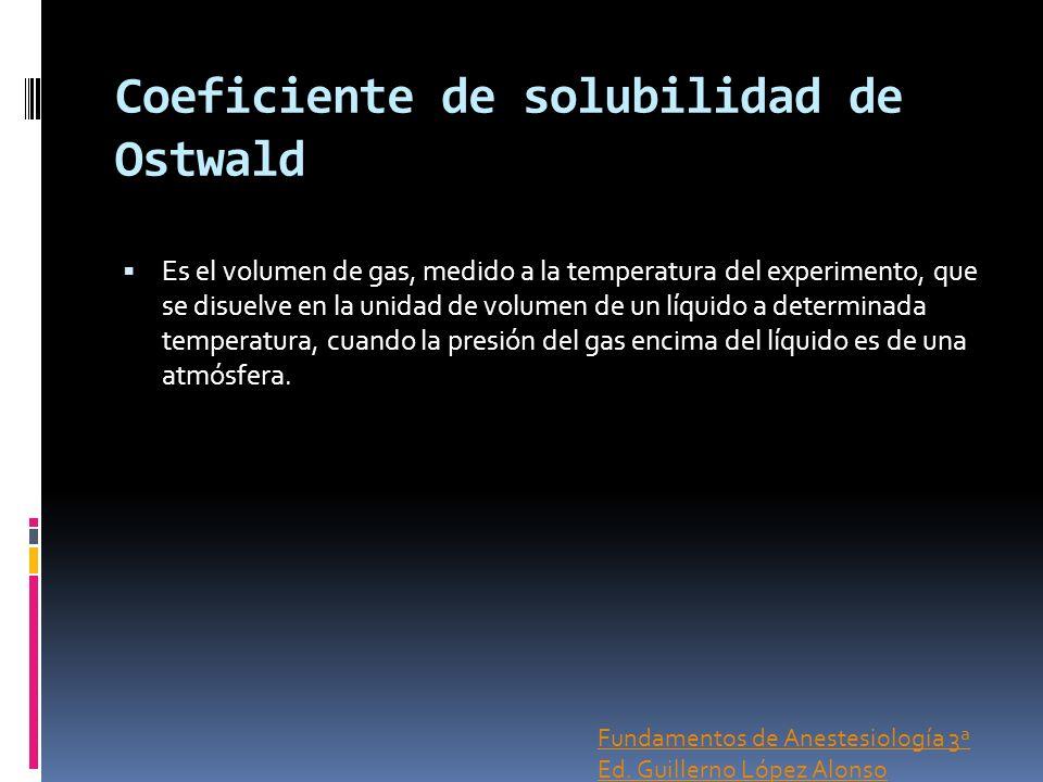 Coeficiente de solubilidad de Ostwald