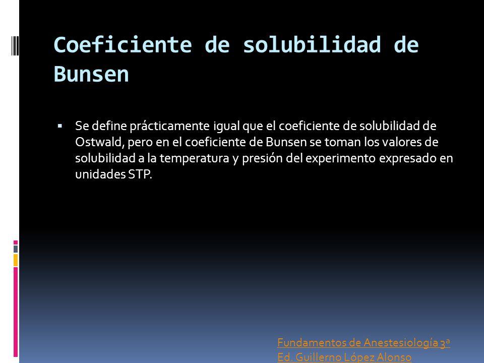 Coeficiente de solubilidad de Bunsen