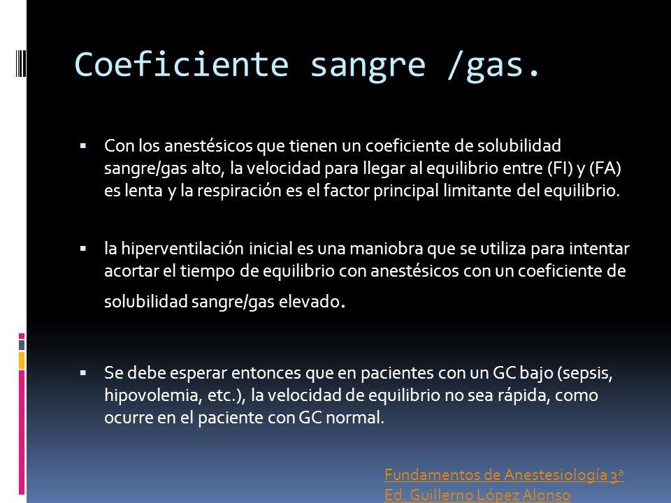 Coeficiente sangre /gas.